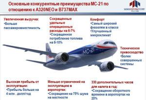 мс-21а